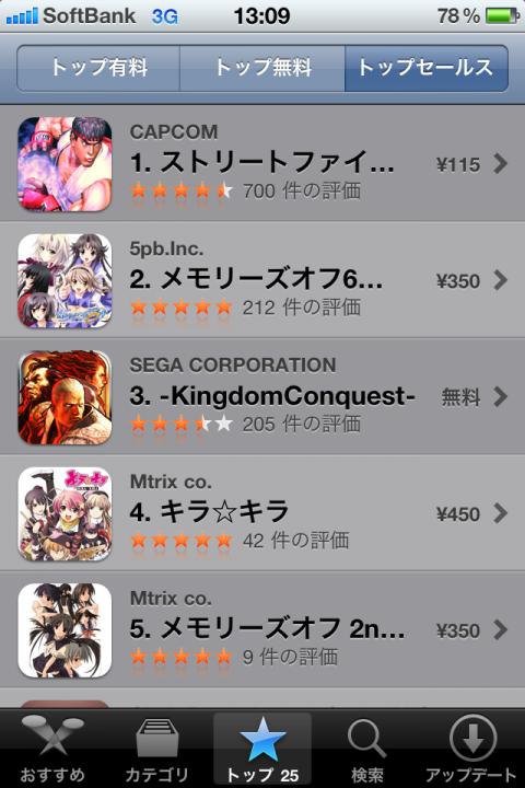 iPhone_ShareTop