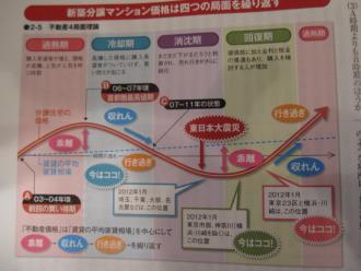 4局理論2012