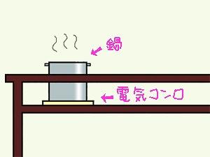 しゃぶ亭まる鍋の秘密4