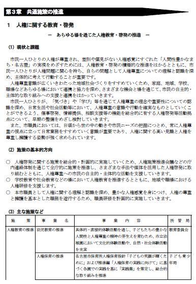 名古屋人権1