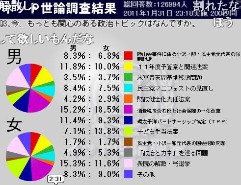 世論調査2
