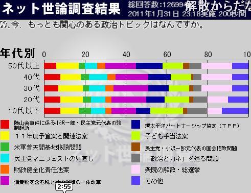 世論調査3