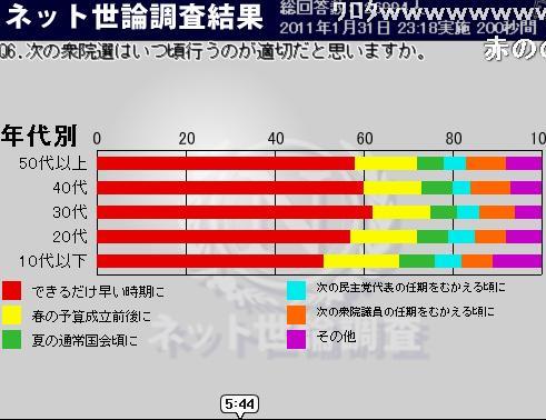 世論調査7