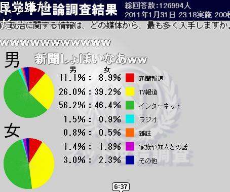世論調査8