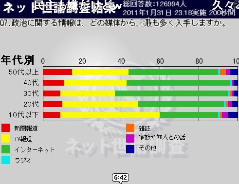世論調査9
