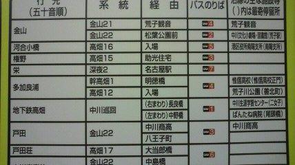 四番バス停時刻表