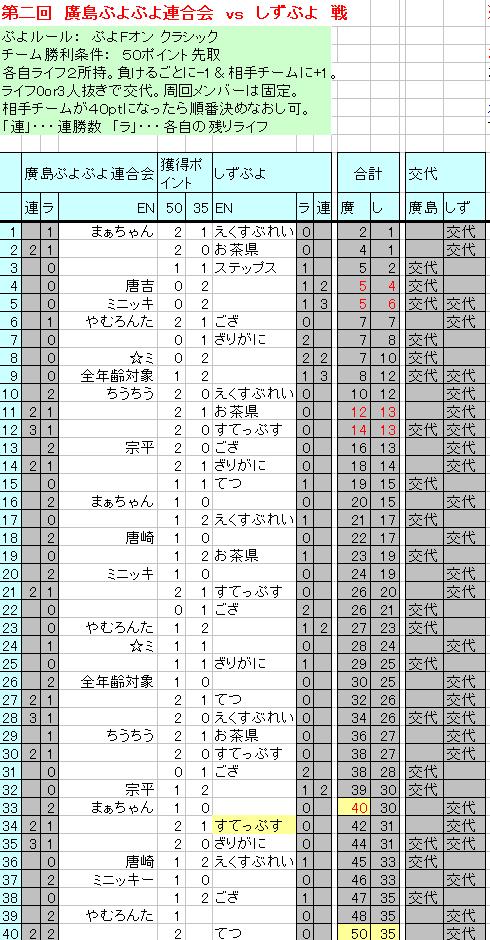 hirosima_vs_shizu_2.png