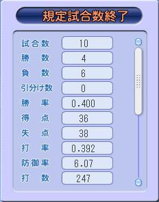 2009限定リーグ②