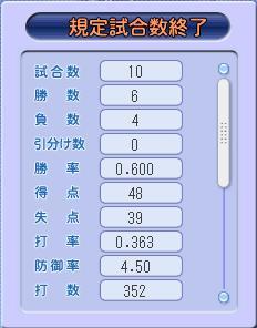 2009限定リーグ②フル