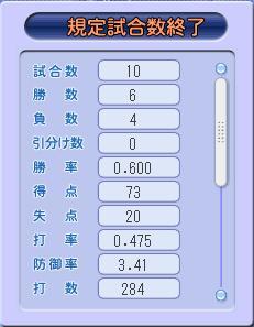 2009限定リーグ①結果