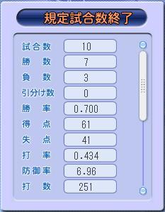 2009限定リーグ①