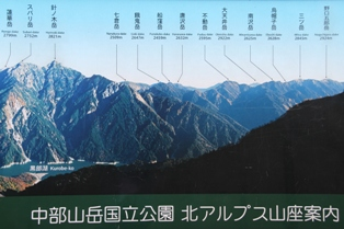 大観峰のパノラマ図