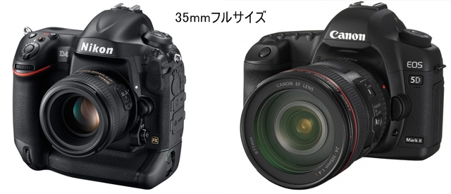 35mmCamera