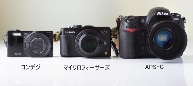 カメラの種類