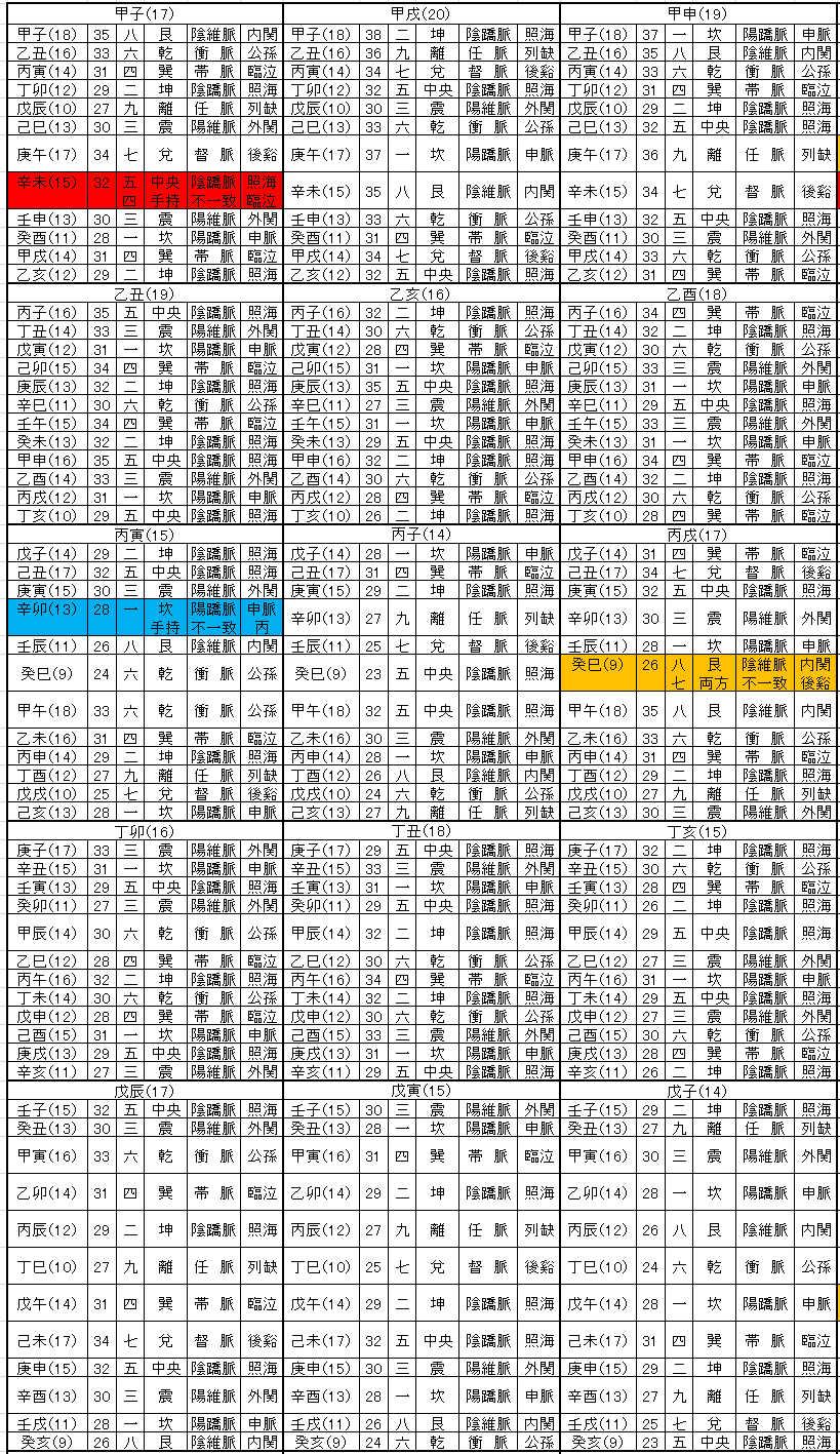 霊亀八法_1-1.jpg