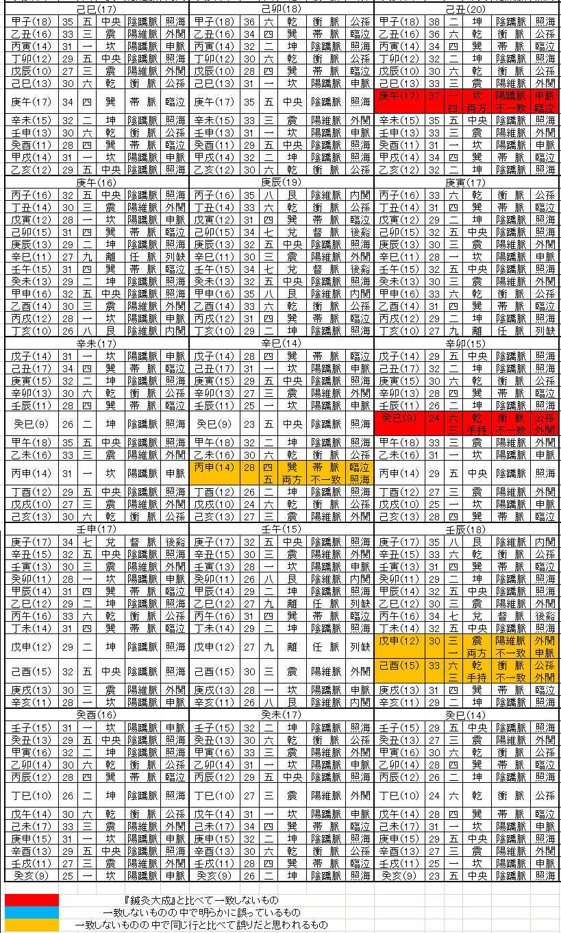 霊亀八法_1-2.jpg