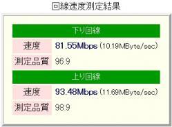 回線速度 20120121