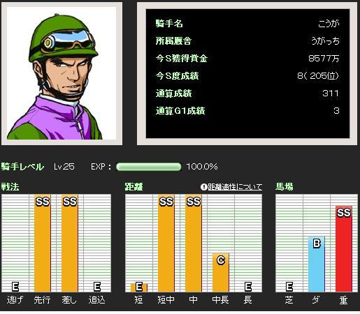 騎手重SS記念