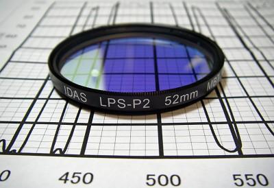 LPS-P2