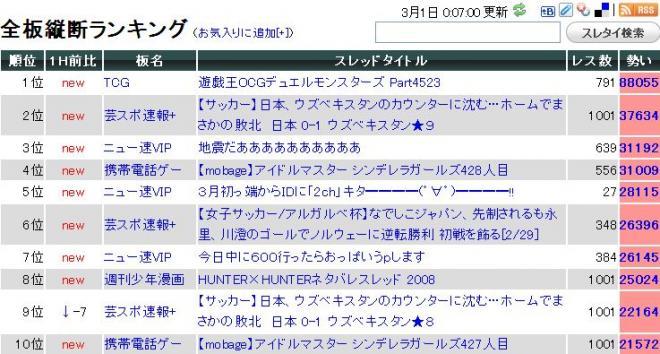 2012-3kaiteikioi.jpg