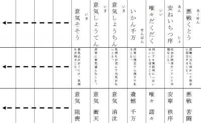 四字熟語ノート1