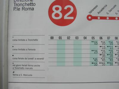 ヴェネツィア水上バス時刻表