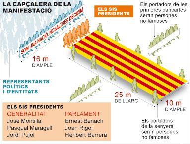 バルセロナのデモ3