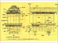 新街屋台構造図