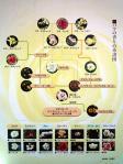 バラの香りの系譜パネル