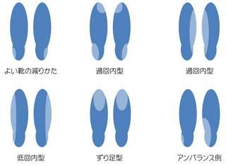 靴の減りかた-001