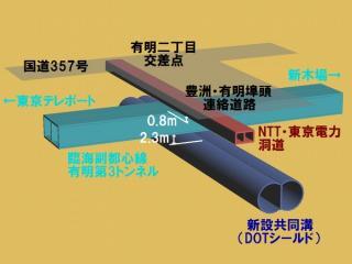 有明第3トンネルの交差部分の立体図