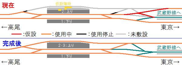 国立駅の現在と完成時の配線図