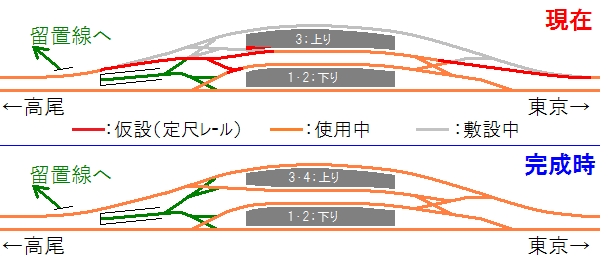 武蔵小金井駅の現在と完成時の配線図