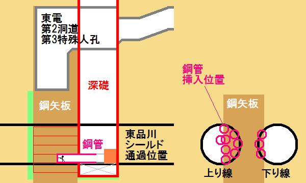 東電洞道の鋼矢板撤去のイメージ