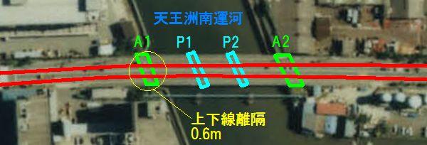 東品川橋直下の超近接施工