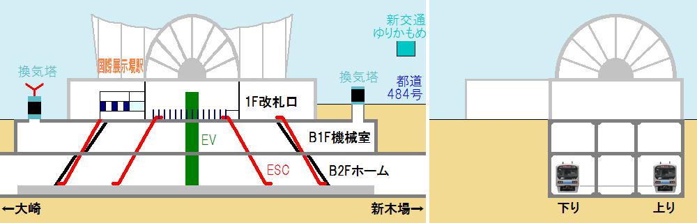 国際展示場駅の断面図