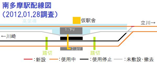 下り線高架化後の南多摩駅の配線図