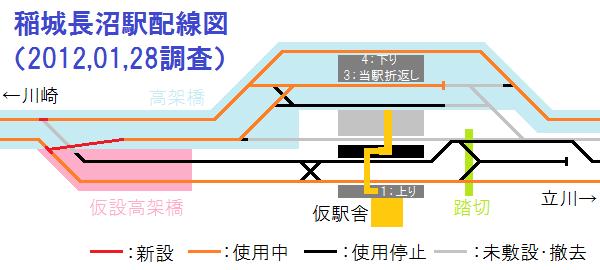 下り線高架化後の稲城長沼駅の配線図