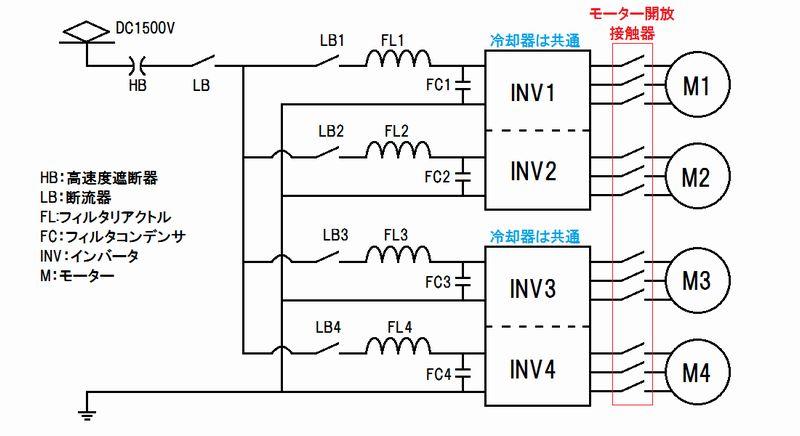 PMSM車両(東京メトロ16000系)の回路構成
