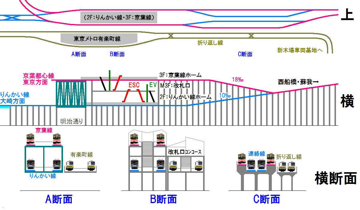 rinkai_shinkiba_sta0.png