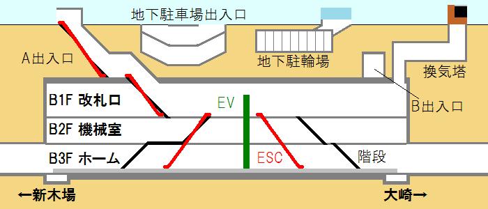 品川シーサイド駅の断面図