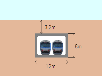 西谷駅側の箱型トンネルのイメージと寸法