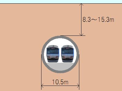 西谷~羽沢間の駅間トンネル(西谷トンネル)の断面図