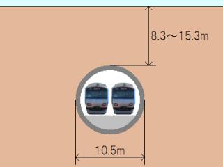 駅間中央部のシールドトンネルのイメージと寸法