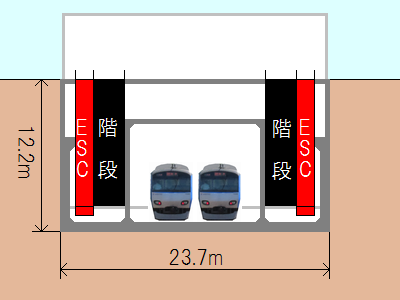 羽沢駅(仮称)の断面図
