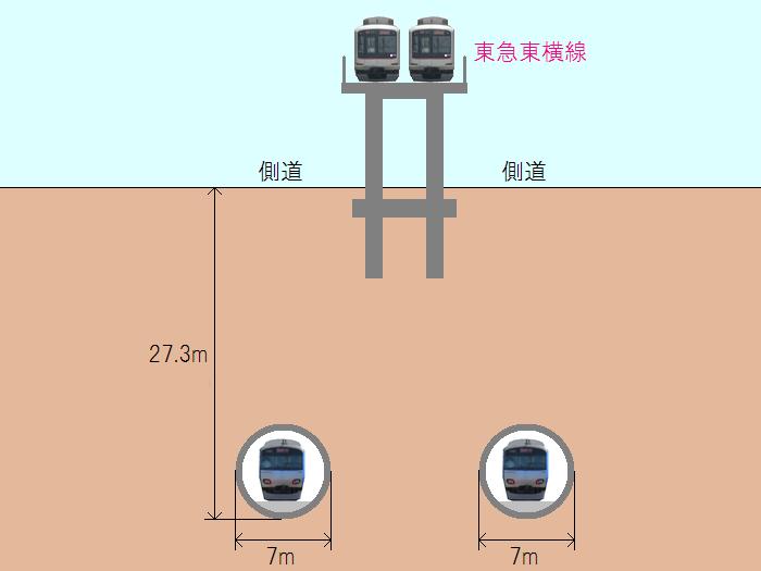 新綱島~日吉間の断面図(単線シールド区間)