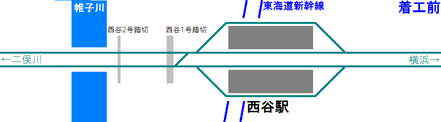 西谷駅の改良前後の配線図