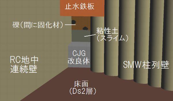 出水箇所の状態(工事誌146ページ図3-3-3-11より)