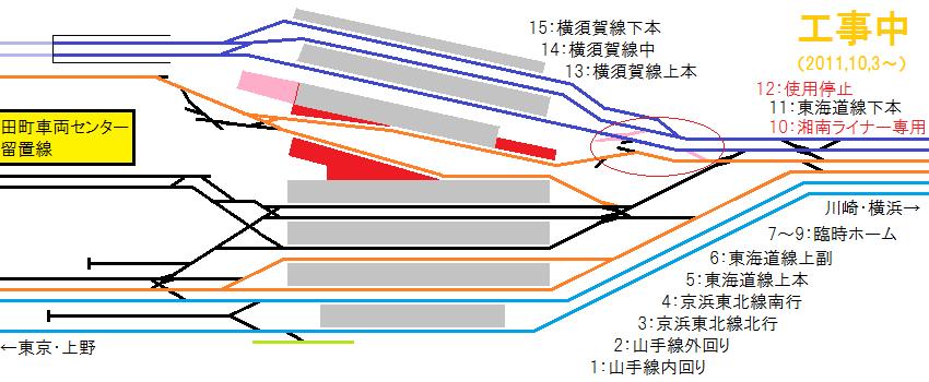 2011年10月3日以降の品川駅の配線。右上の赤い丸で囲んだ部分は今回新たに撤去された分岐器。