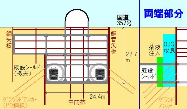 東京テレポート駅の幅方向断面図と両端部分の土留壁の構造